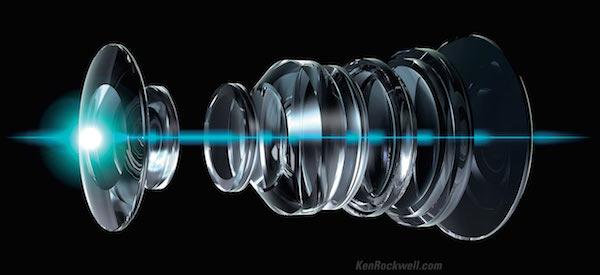 camera-lens-diagram