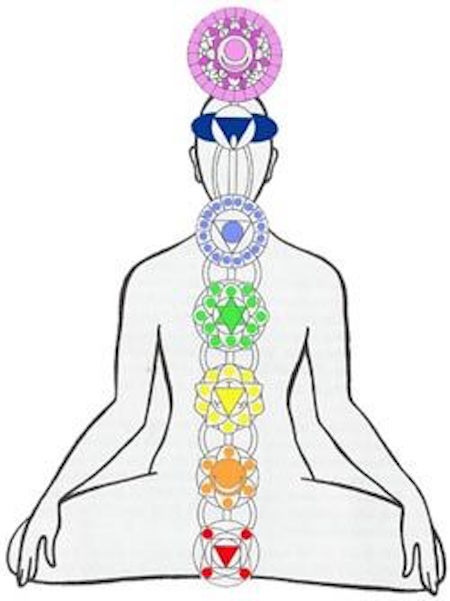 how to raise your kundalini energy